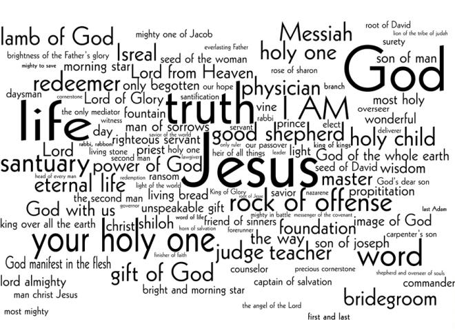 Jesus-names1
